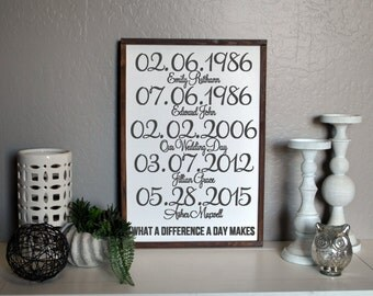 Family Birthday Plaque | Anniversary Sign | What a Difference a Day Makes | Romantic Gift | Gift for Wife | Personalized Anniversary Gift