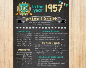 60th Birthday Chalkboard sign. On this day. 1957. year PRINTABLE customizable adult chalk board poster decoration