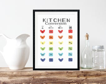 Kitchen Conversion Print, Instant Kitchen Conversion Chart, Kitchen Printable, Cooking Print, Kitchen Conversion Chart