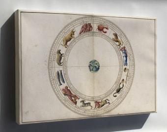 Canvas 16x24; Astrology Zodiac By Batista 1544