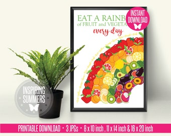 Eat a Rainbow Educational Healthy Eating Office, Kitchen or Classroom Fruit and Vegetable Graphic Illustrated Poster