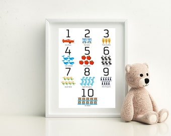 Numbers Print / Toddler Room / Nursery Decor / Learn How To Count / Counting Numbers