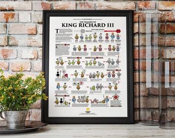 William Shakespeare's King Richard III Illustrated Plot Summary Poster (18 x 24)