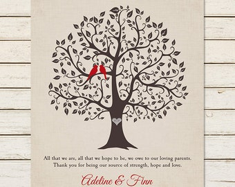 WEDDING TREE WALL art, Thank You Gift for Parents, Parent Wedding Gift, All That We Are, Gift for In Laws, Grooms Mother