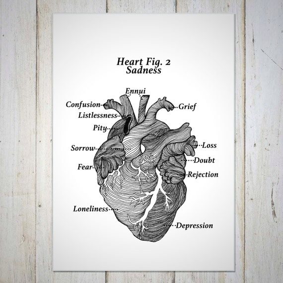Heart Wall Art Wall Decor - Heart Anatomy - Sadness Wall Art Wall Decor - Anatomy of Sadness -
