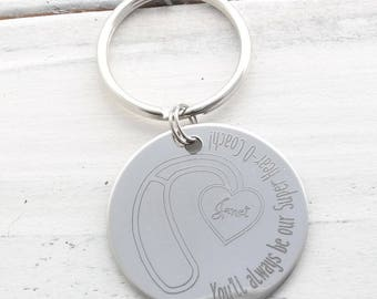 The Only Thing I Can't Do is Hear Hearing Aid Personalized Key Chain - Engraved