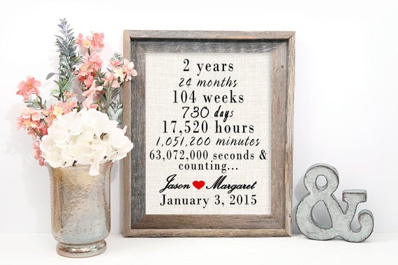 Second Year Wedding Anniversary Gifts For Him: 2nd Year Anniversary Gift Cotton Anniversary Gift