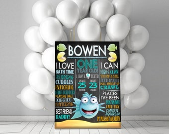 POUT POUT FISH - Chalkboard Sign - Milestone Sign - First or Second Birthday Sign