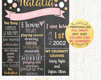 Quinceanera Chalkboard, Pink and Gold Glitter Chalkboard, Birthday Poster, Quinceanera Sign, 15th Birthday, Milestones Poster, Digital