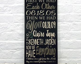 First We Had Each Other Anniversary Gift for her, Anniversary gift for mom, Children's Birth Dates Sign, Personalized Family Important Dates