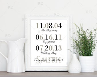 Important Date Art - PRINTABLE Wall Art / Important Dates Art Sign / Personalized Anniversary Gift/ Housewarming Gift/ Wedding / Custom