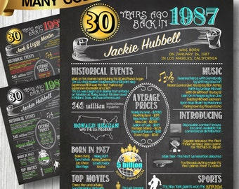 1987 -- 30th Birthday or Anniversary Chalkboard Poster, DIGITAL FILE, Perfect Gift, Color Customizable, 30 Years Ago Sign