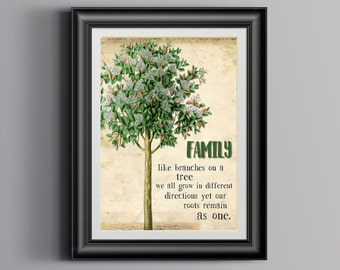 INSTANT DOWNLOAD Family branches tree print, Vintage Antiqued print