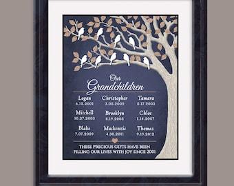 Family Tree Christmas Gift Grandparents Gift Grandma and Grandpa Grandkids birthdates Nana and Papa Gift From Grandchildren Important Dates