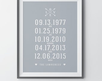 Family Dates Sign Special Dates Print Important Dates Print Family Dates Print What a Difference a Day Makes Housewarming Gift Personalized