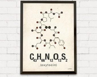 Oxytocin poster (love hormone)
