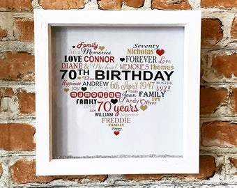Word Cloud Birthday Frame