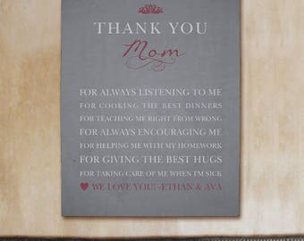 Personalized Thank You Mom Wall Canvas Custom Name Gift