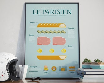Deco poster - Anatomy of the Parisian - 70 x 50