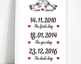The First day, the yes day, the best day Print, Wedding Print, Anniversary Print, Anniversay Gift, Wedding Gift