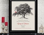 40th ANNIVERSARY Gift Print - Personalized Gift for Couple's 40th Anniversary - Ruby Anniversary Gift- Parents Anniversary - 8x10 Print