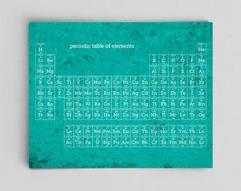 Science Periodic Table Of Elements Large Poster Chemistry Teacher Gifts For  Teachers Science Art Vintage Science