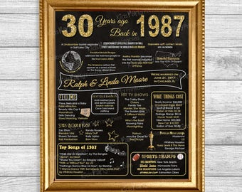 30th Anniversary Gift For Parents Decorations PRINTABLE Wedding Chalkboard Sign