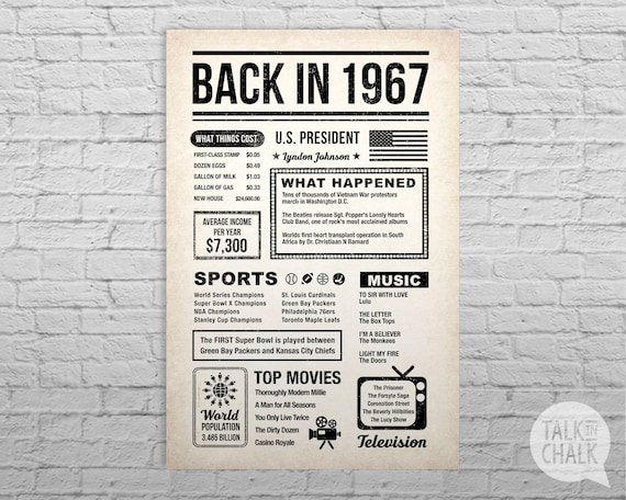 Back In 1967 Newspaper-Style DIGITAL Poster, 50th Birthday PRINTABLE Sign, 1967 Birthday, 50th Birthday Gift, 1967 Sign, 1967 Poster