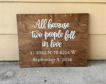 Wedding Sign | Custom Wood Sign | All Because Two People Fell In Love | Coordinates Sign | Wedding Date | Welcome Sign