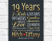 Personalized Wedding Anniversary Gift, 19th Anniversary, 19 Years, Married 1998, Gift for Husband, Gold Anniversary Gift Wall Decor | WF579
