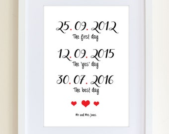 The first day, the yes day, the best day Wedding print