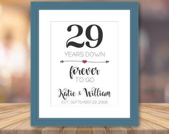 29th Wedding Anniversary Gift For Him 29 Year Anniversary Print Artwork Personalized Cotton Art Print Custom Wall Art Cotton Fabric