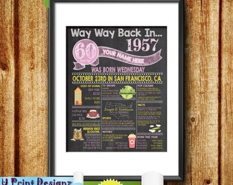 60th Birthday Chalkboard, 1957 Birthday Poster Sign, 60th Adult Birthday Gift Poster- Personalized Digital Printable File