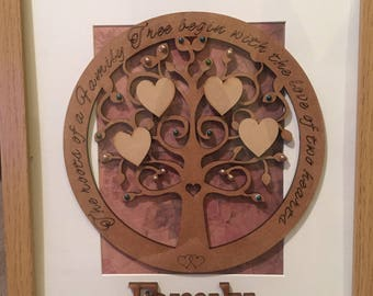 Personalised Family Circle Frame