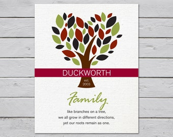 Family Tree Art Print / Family Tree Quote / Family Roots Quote / Family Collage Wall Art / Personal Anniversary Gift / Personal Family Gift
