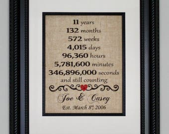 Eleventh Anniversary Burlap, Eleventh Year Married, 11th Anniversary, Eleven Year Anniversary, Burlap Print, Burlap Sign, Personalized