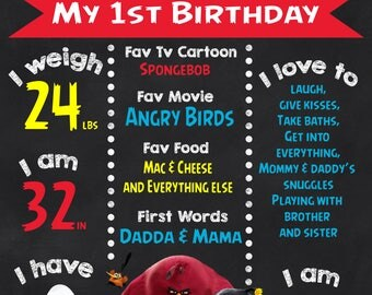 Angry Birds Birthday Chalkboard