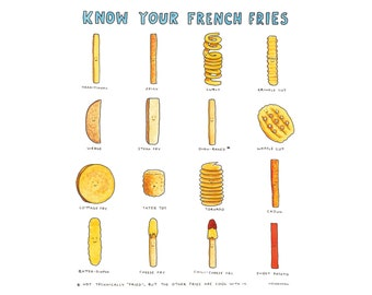 French Fry Humor, Happy Food Print, Gifts For Foodies, Fun Dorm Print, Quirky Food Print, Fast Food Art, Man Cave Humor, French Fry Gift