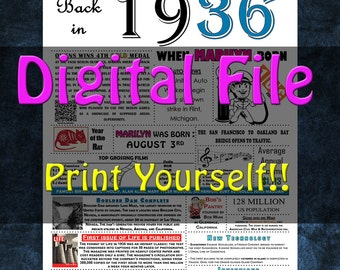 1936 Personalized Birthday Poster, 1936 History - DIGITAL FILE!!