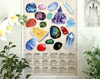 A3 Crystal Poster (Meanings & Qualities)