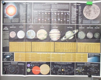 Vintage 1964 General Electric Astrosolar Map Infographics Lithograph Poster Prt