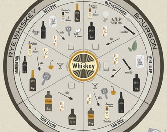 Whiskey Drinks Archival Print