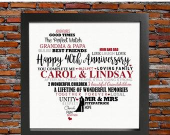 Personalized Anniversary gift - anniversary gift, 40th wedding anniversary gift, 40th anniversary gift, wedding anniversary gift for parents