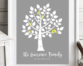 Mothers Day Gift, Mothers Day, Gift for Mom, Family Tree, Custom Family Tree, Gifts for Mom, Gifts from Kids, Personalized Family Tree