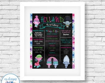 Trolls Chalkboard Sign, Trolls Birthday, Trolls Birthday Party, Trolls Milestone Poster