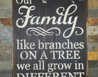 FAMILY BRANCHES Sign/MOTHERS Day Sign/Grandparent Gift/Home Decor/Family Gift/Reunion Hostess Gift