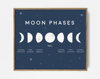 Moon Phases, Printable, Print, Star, Sky Poster, Childrenu0027s Wall Art,