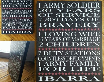 Military Family Name Sign