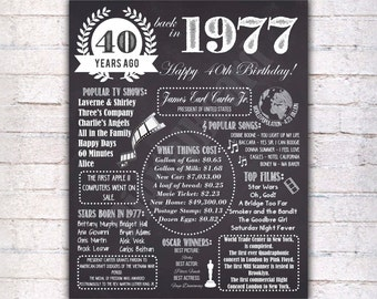 40th Birthday Chalkboard Poster Sign, 40 Years Ago Back in 1977 USA Events, Black & White, Instant Download Digital Printable File - 695