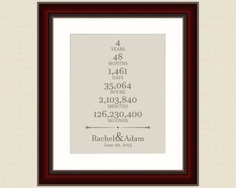 4th Anniversary Gift 4 Year Anniversary Gift Wedding Gifts For Men Engagement Gift For Friend Paper Anniversary Gift For Personalized Gifts